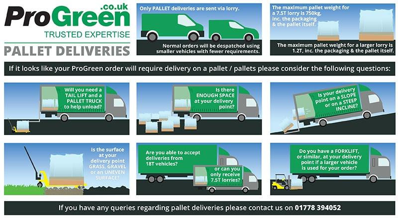 ProGreen Pallet Delivery Information